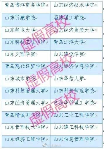 山东省教育厅发布24所虚假高校名单图片
