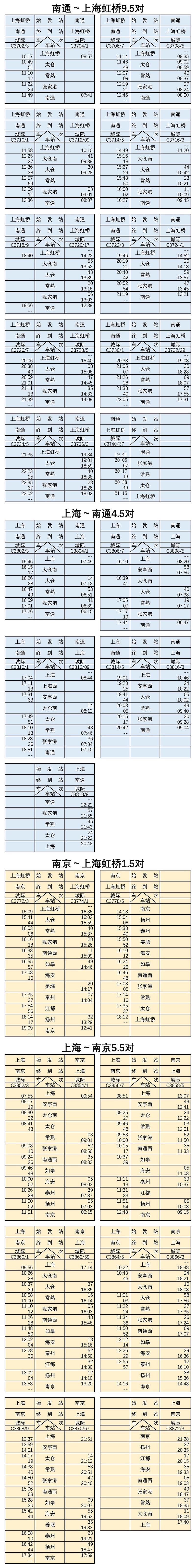 摩天测速:沪苏通铁路今天11摩天测速时图片