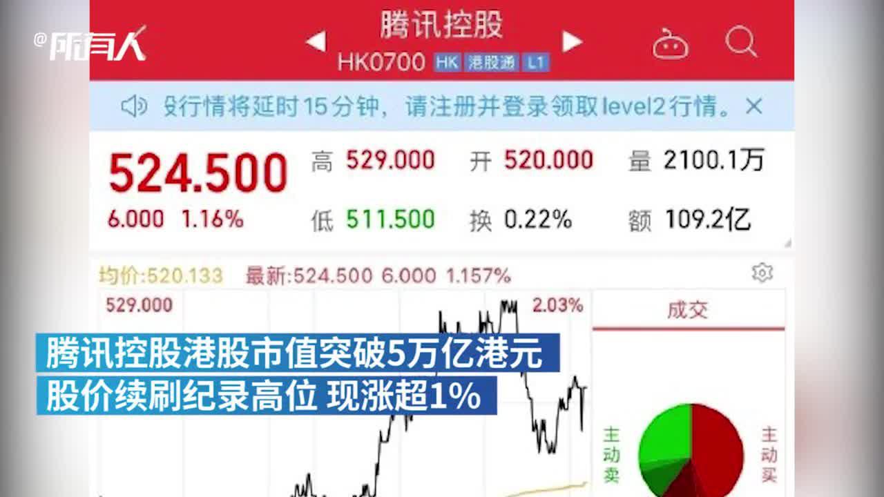 腾讯市值破5万亿港元,网友:感谢老干妈