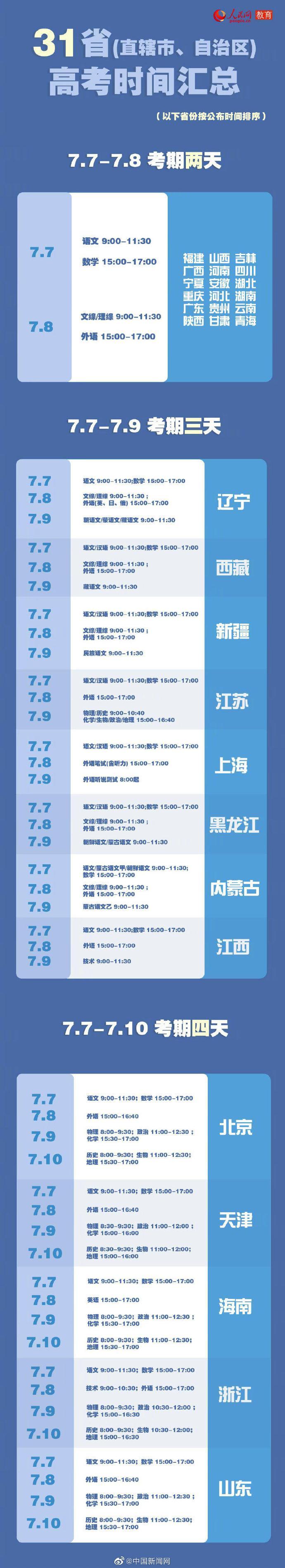 「杏悦平台」1省区市高杏悦平台考时间图片