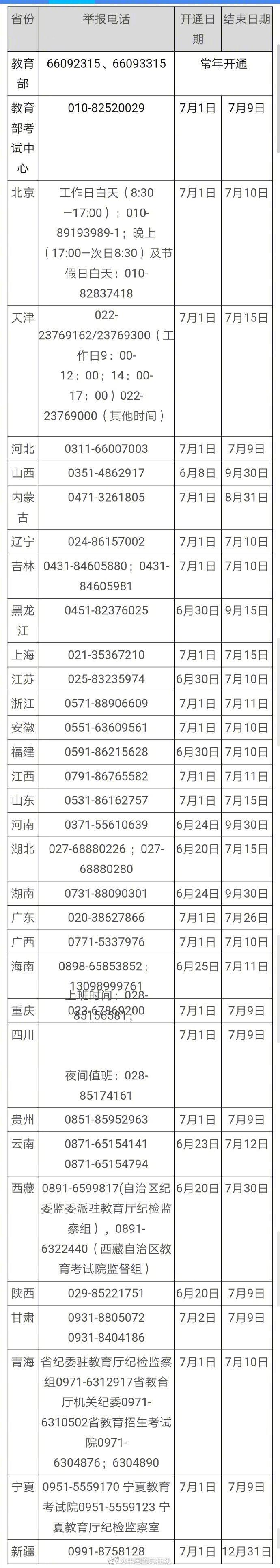 杏悦登录:教育部公布2020年高杏悦登录考举报电图片