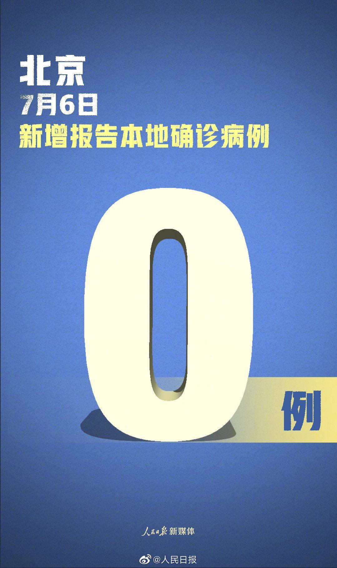 继续加油!北京新发地疫情以来首次新增确诊为零图片