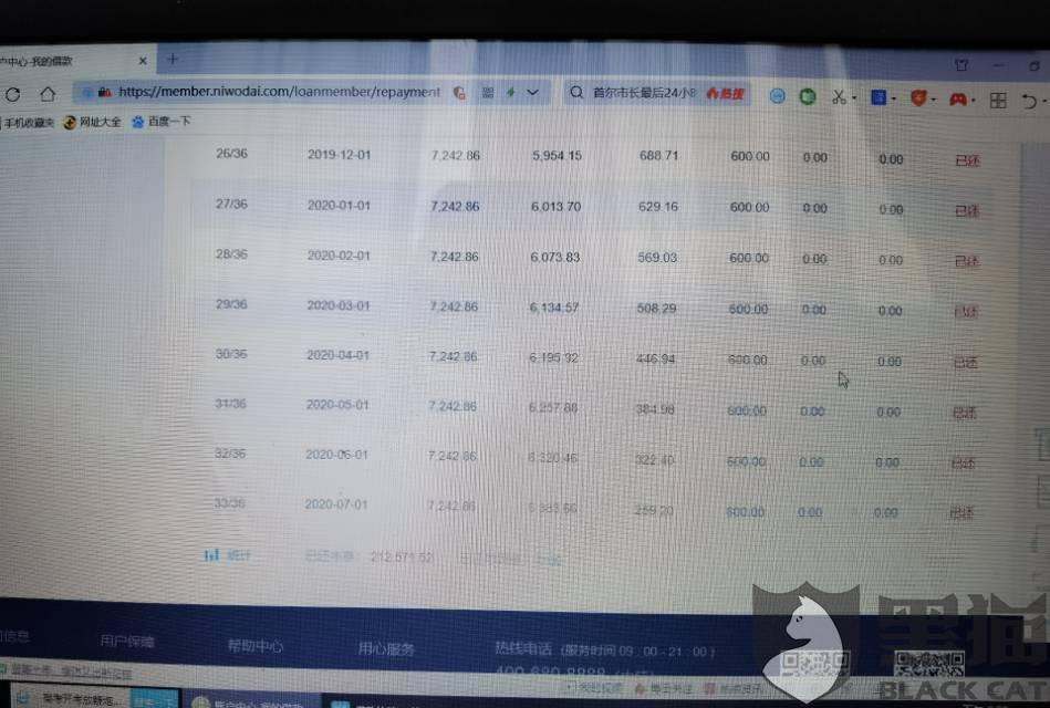 黑猫投诉:我从上海你我贷互联网金融信息服务有限公司贷款20万只给我149***元