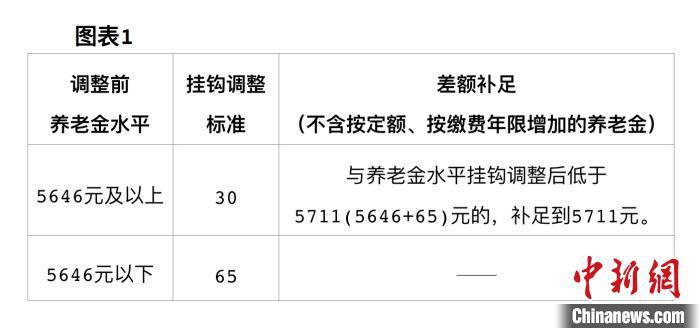 http://www.liuyubo.com/jingji/2916161.html