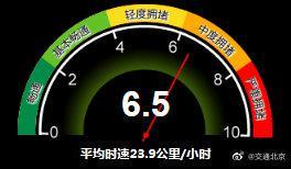 北京出行服务提醒