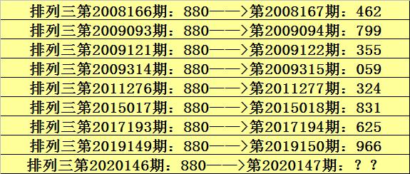 [新浪彩票]阿宝排列三第20147期:通杀一码6