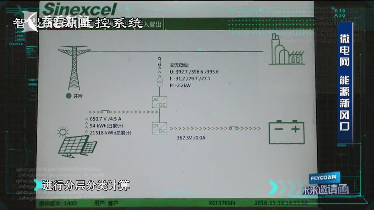 视频|上海电力大学微电网示范项目