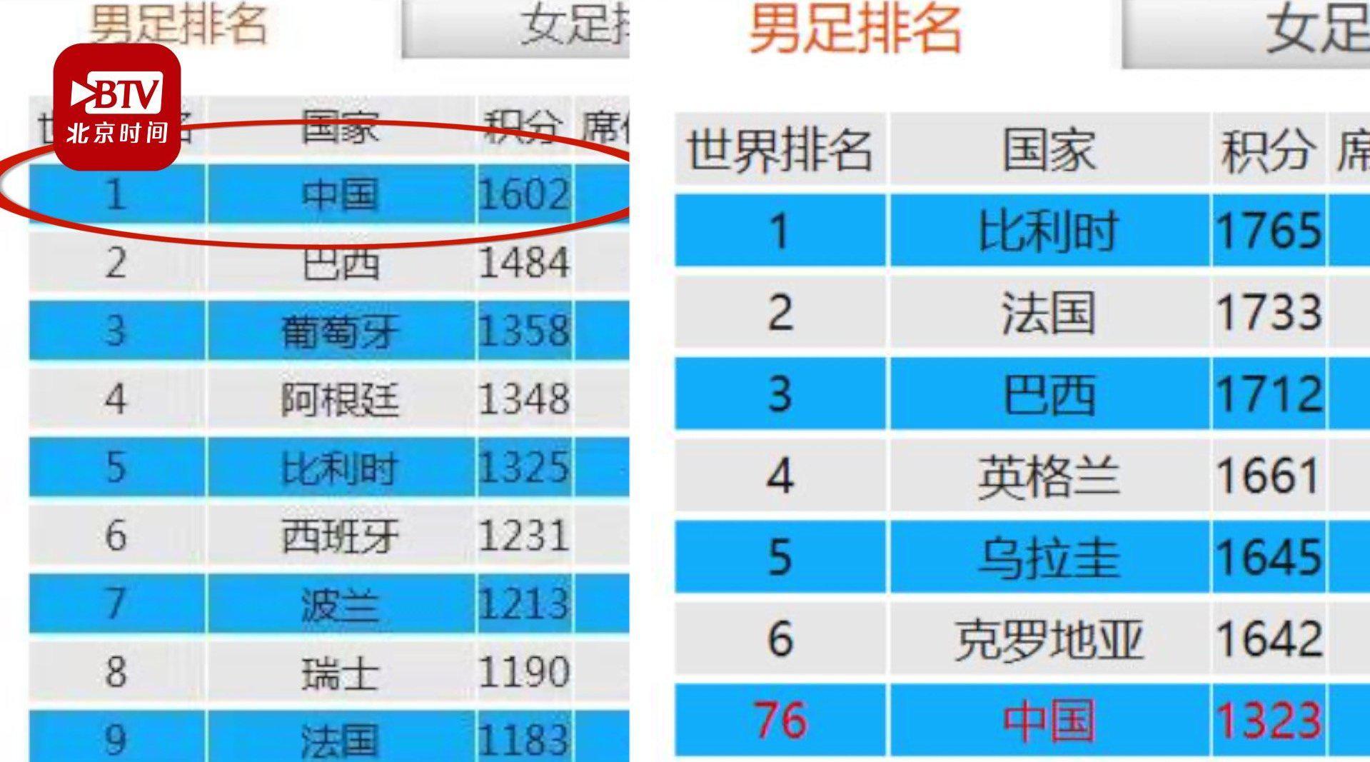 广东足协官网被黑客攻击:将国足排世界第一