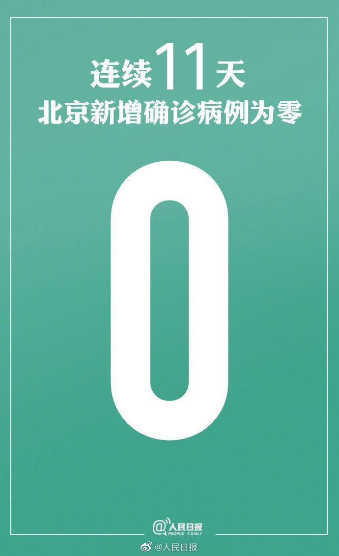 [杏悦]北京治愈出院病例数超在杏悦院病图片