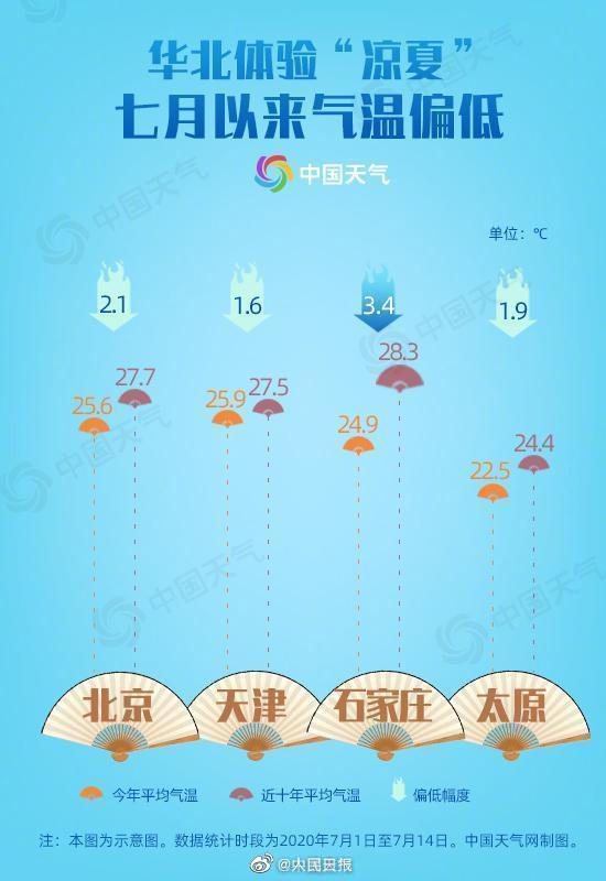 【杏悦】7月20杏悦日之后北方进入主汛期图片