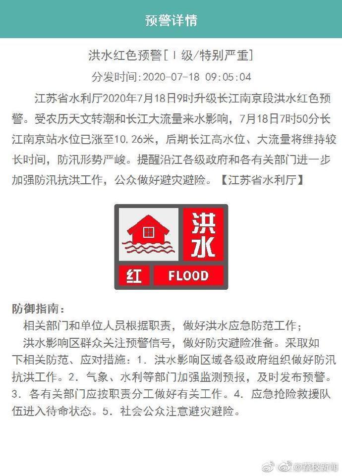 江苏省水利厅升级杏悦长江南京段,杏悦图片