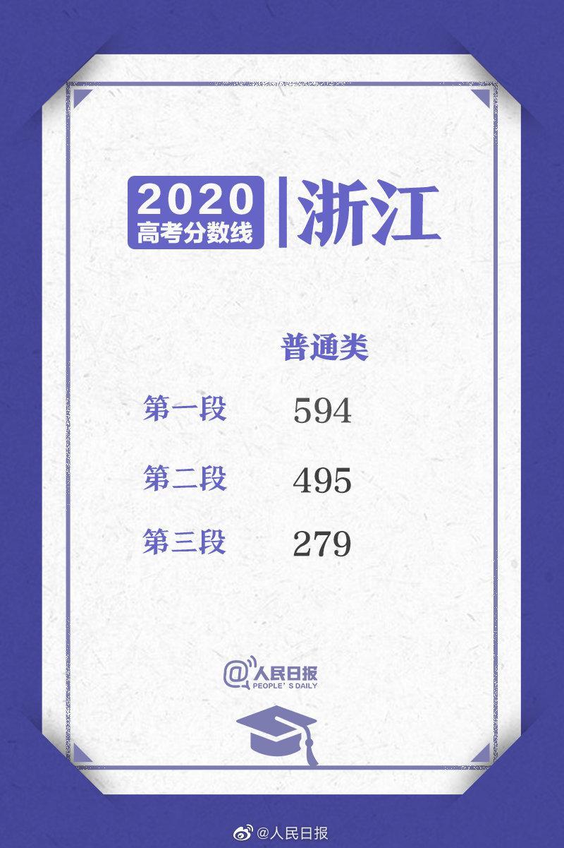 2020浙江高考分数线公布图片