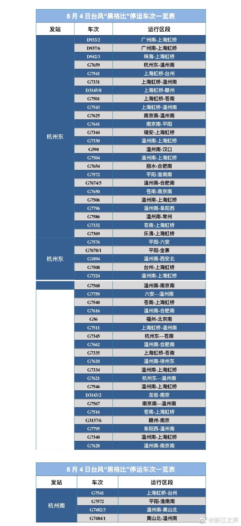 """受""""黑格比""""影响 明天铁路杭州站停运部分动车组列车"""