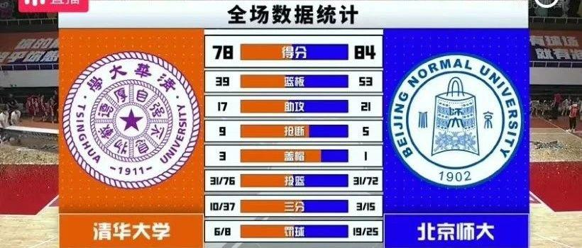 八冠王!北师大女篮勇夺第22届CUBA中国大学生篮球联赛总冠军!