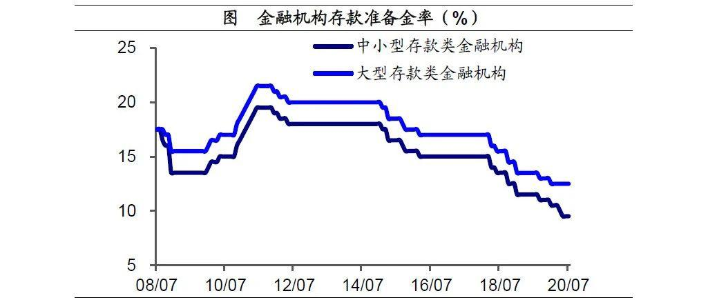 经济稳步恢复,政策精准导向——20年2季度央行货政报告解读  (海通宏观李金柳、应镓娴)