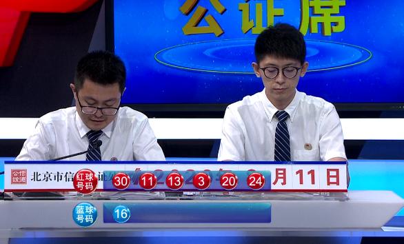 [新浪彩票]舞昭双色球第20076期:红三区比2-2-2