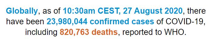 世卫组织:全球新冠肺炎确诊病例超过2398万例