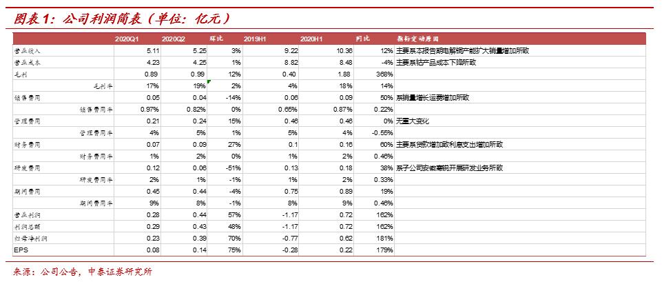 寒锐钴业:钴成本下降明显,下半年高增可期