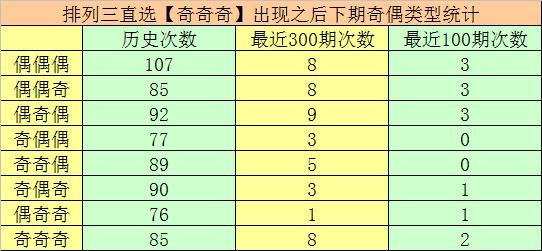 20190人口_人口普查