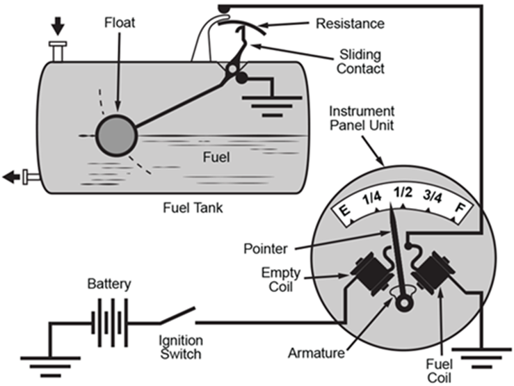 采用霍尔效应传感器实现燃油液位监测