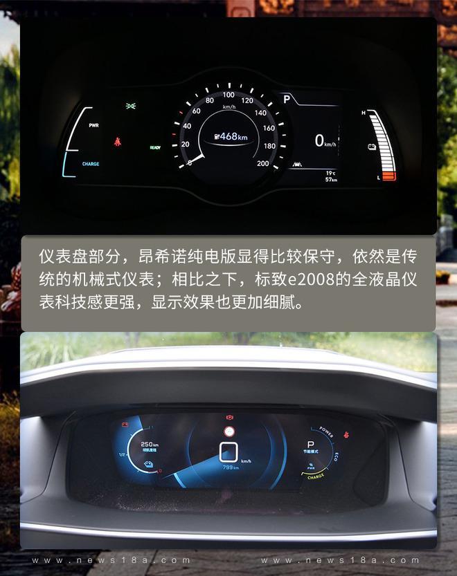 合资小型电动SUV之争 昂希诺EV对比标致e2008