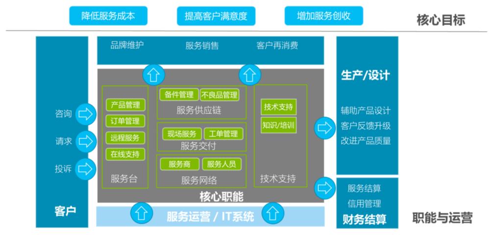http://www.reviewcode.cn/jiagousheji/168937.html