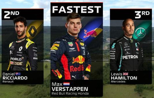 竞彩足球app排行榜-F1|F1比利时站周五练习赛:维斯塔潘最快
