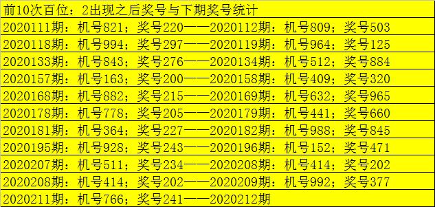 [新浪彩票]老郑福彩3D第212期预测:参考大小小