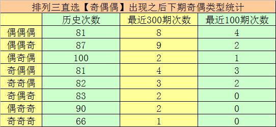 [新浪彩票]万人王排列三211期分析:两胆关注67