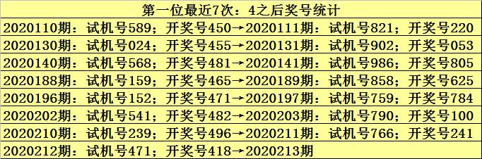 [新浪彩票]九哥福彩3D第213期预测:看好大大小