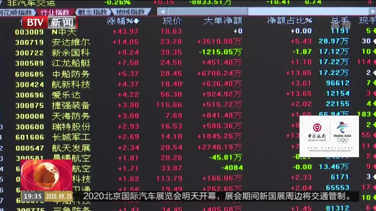 三大指数弱势震荡 沪指跌0.12%