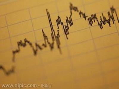 中原证券:业绩驱动力对A股影响将逐步上升