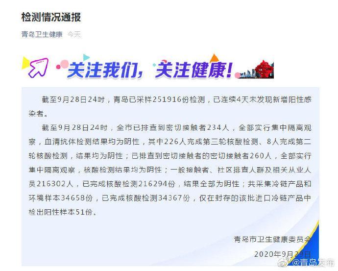 青岛已连续4天未发现新增阳性感染者图片