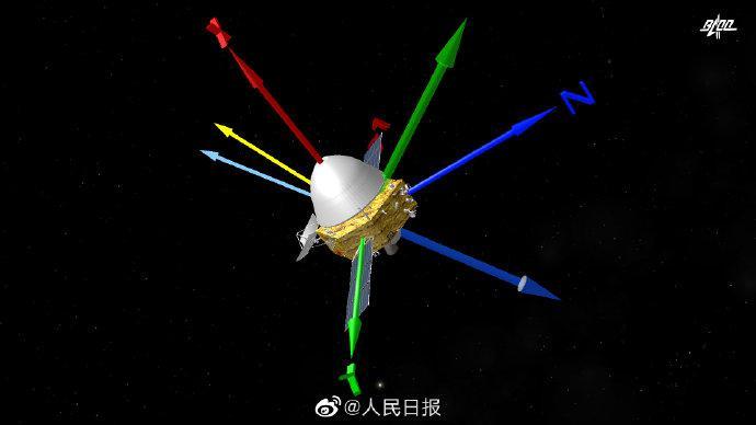 天问一号探测器完成深空机动图片
