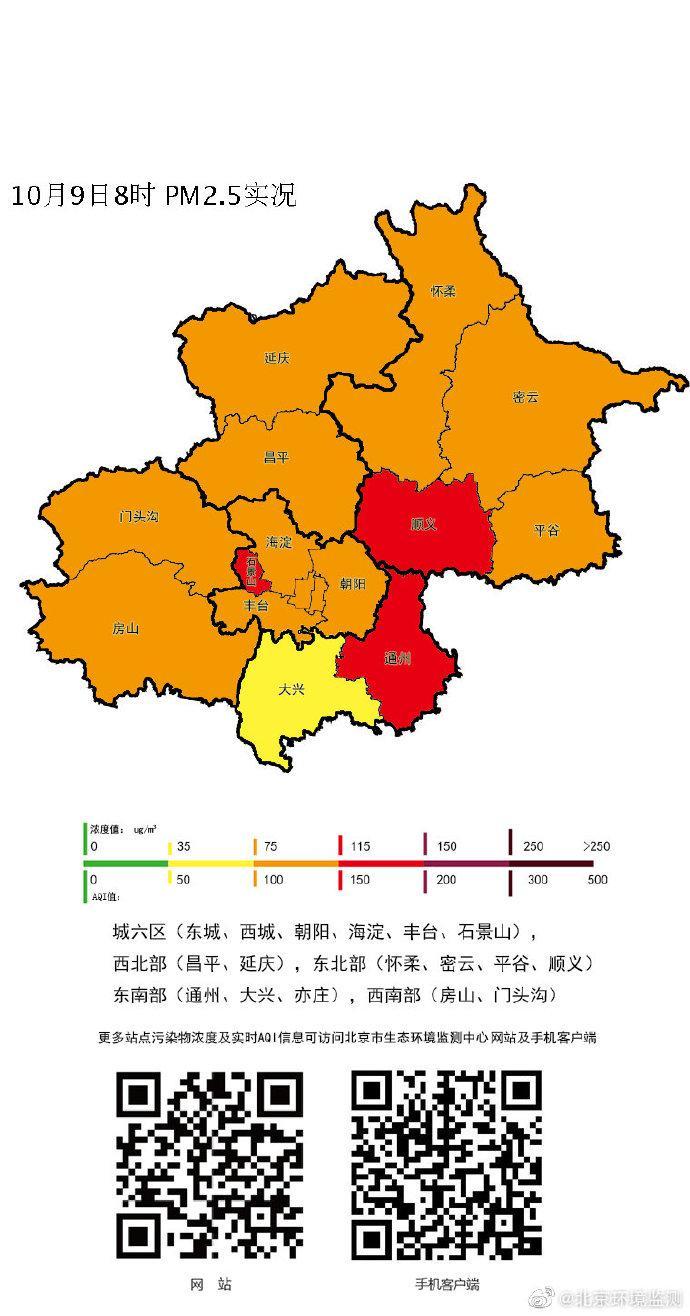 北京市生态环境监测中心:预计今日空气质量将维持轻-中度污染级别图片