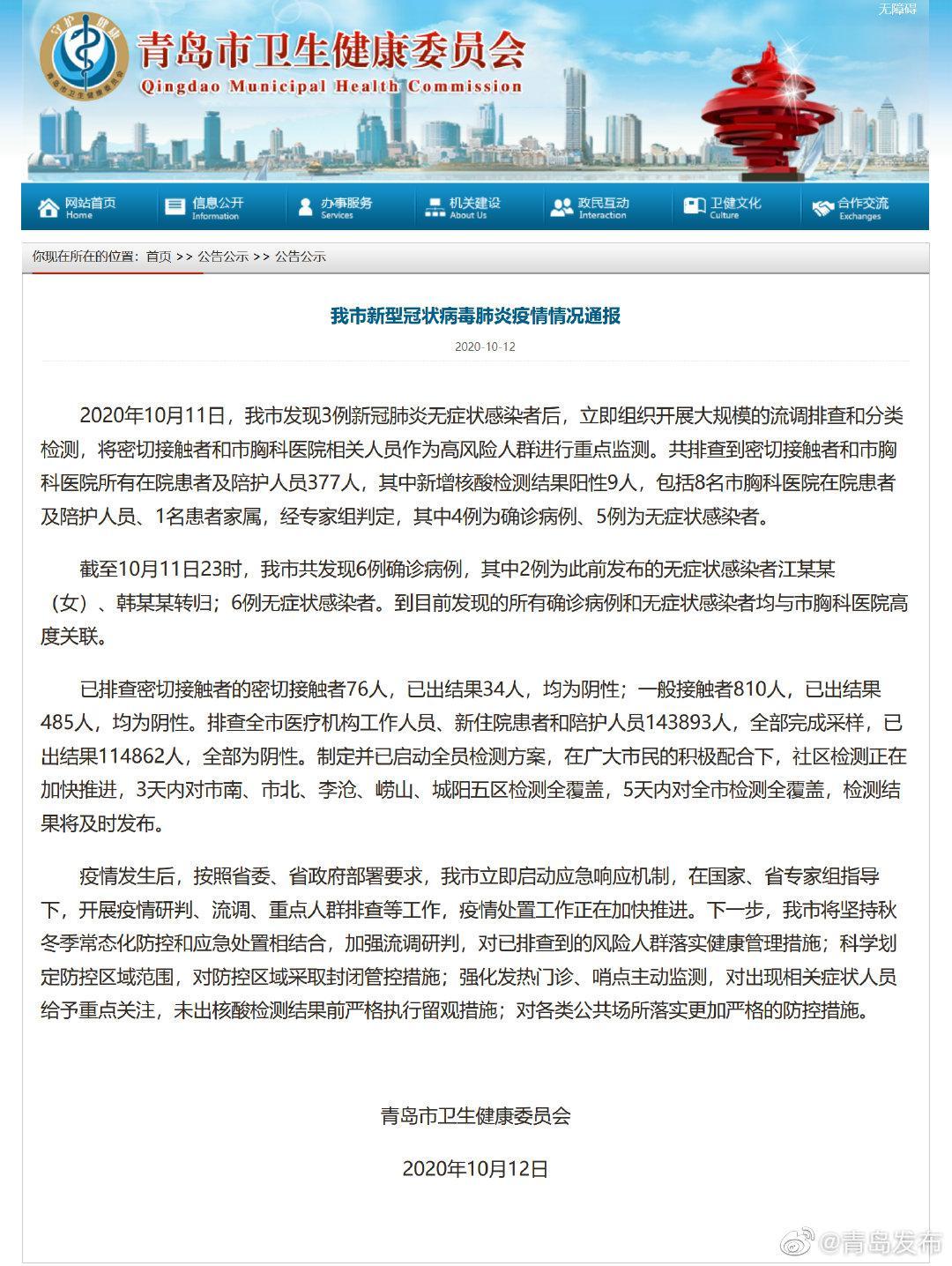 青岛新型冠状病毒肺炎疫情情况通报图片