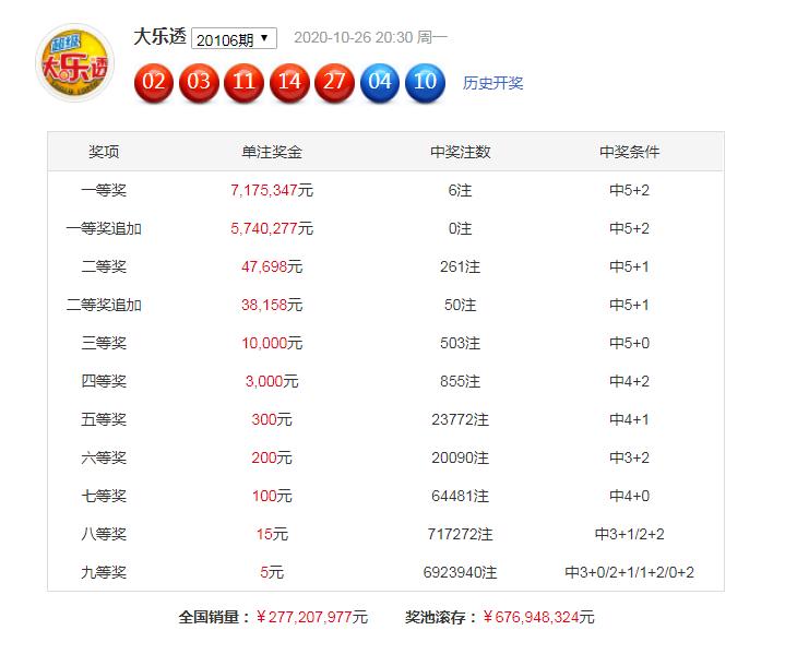 [新浪彩票]李笑岚大乐透107期预测:后区看06 12