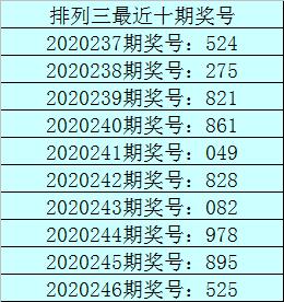 [新浪彩票]老刀排列三247期分析:单挑一注看320