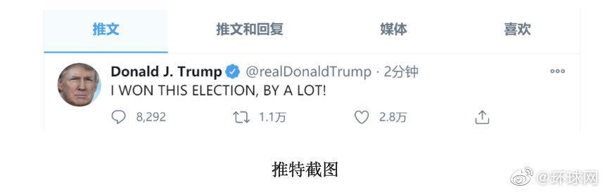 特朗普刚刚发推:赢得了这次选举,以很大的优势!