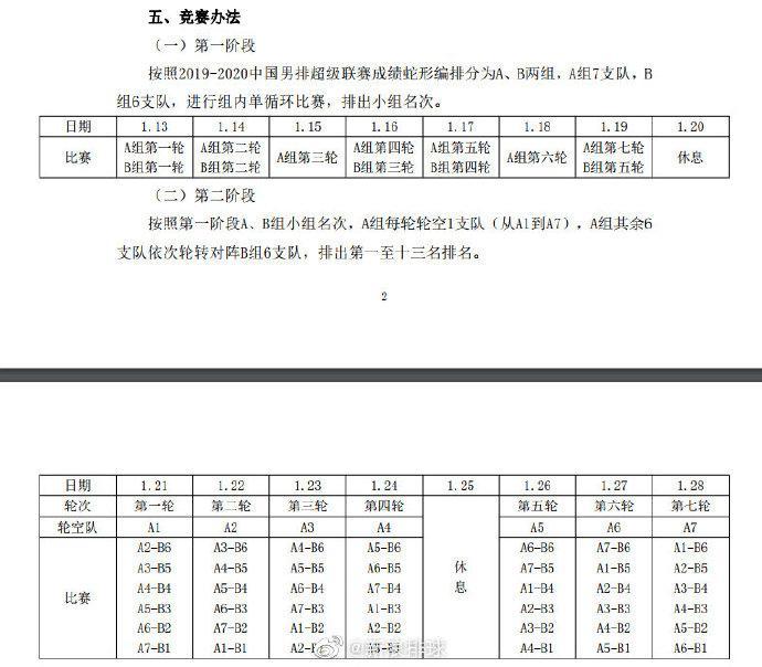 2020-21男排联赛赛制与女排类似 明年1月空场进行