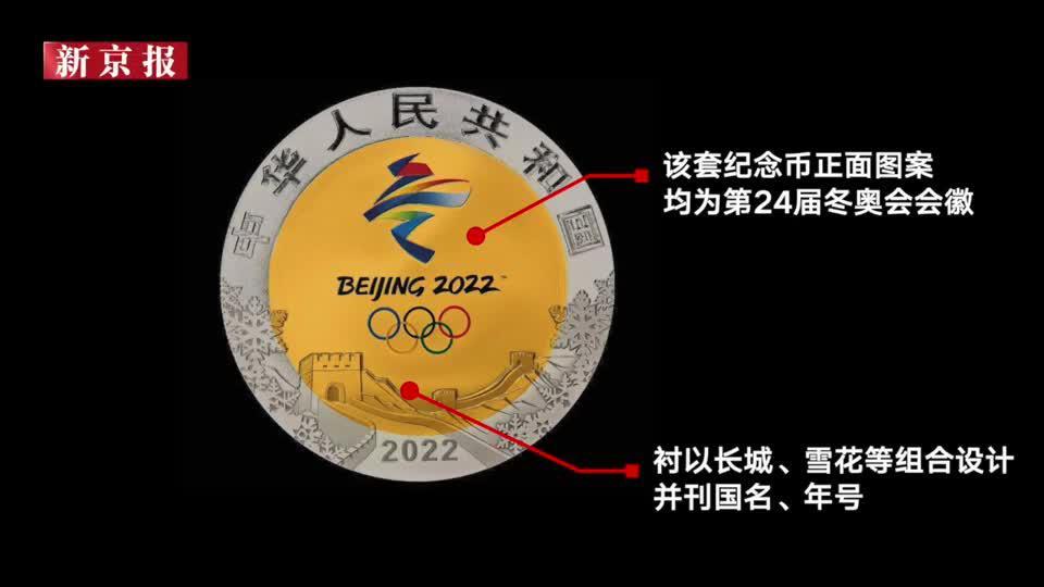 北京冬奥会纪念币12月1日发行 一套9枚最大面额2000元