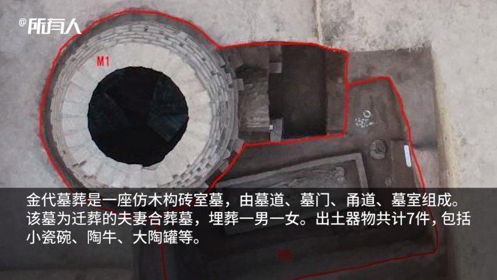 平遥古城发现两千多年前东周古墓葬:墓室遭到破坏,仅存底部