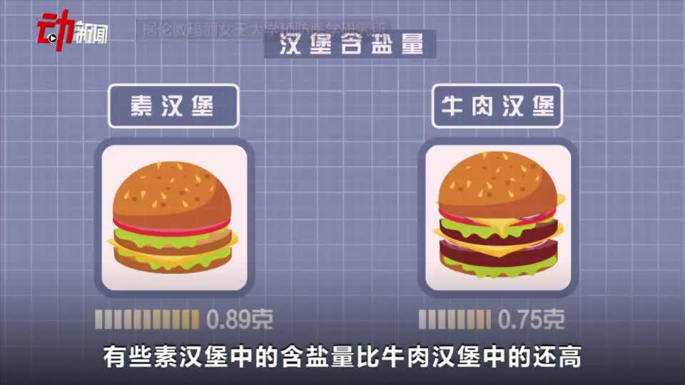 世界无肉日:每28人就有1名素食者 吃素真的可以减肥吗