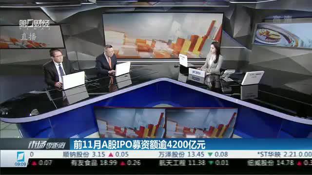 """视频丨2020年成为直接融资""""大年"""" 前11月A股IPO募资额逾4200亿元"""
