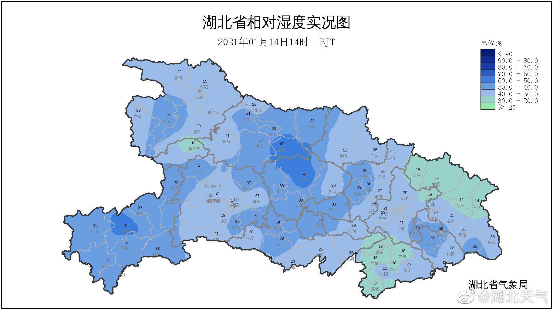 14时湖北大部分地区相对湿度仅20%%~40%,咸宁、黄冈、神农架不足20%