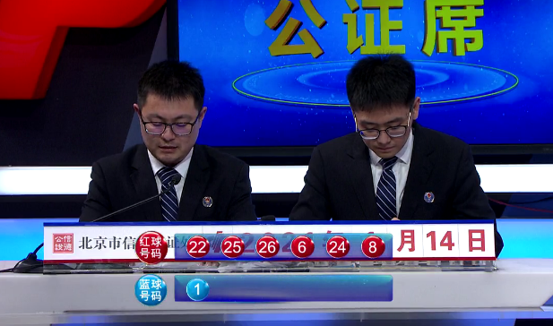 007期李君双色球预测奖号:红球三区比分析