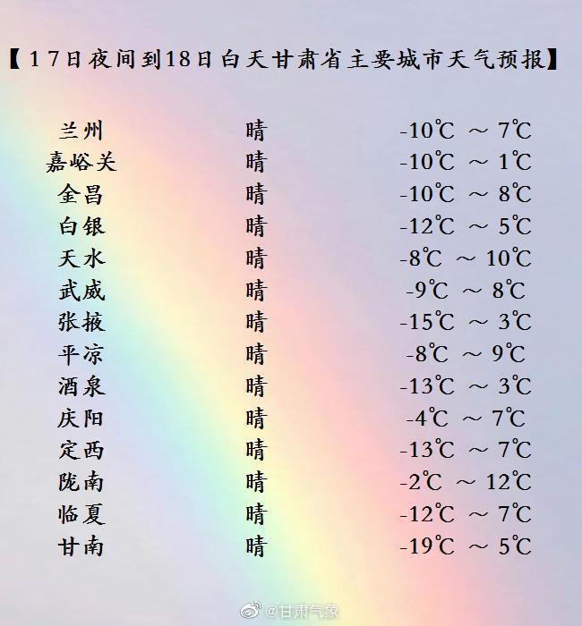 01月17日16时甘肃省主要城市天气预报