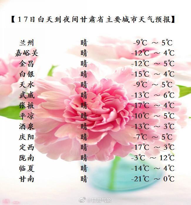 01月17日07时甘肃省主要城市天气预报