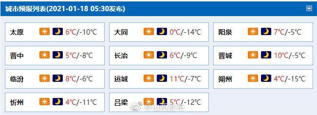 山西:受西北气流影响未来三天我省以晴到多云天气为主