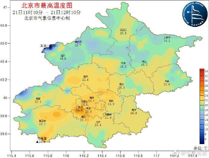 北京:南郊观象台气温升至25.0℃图片